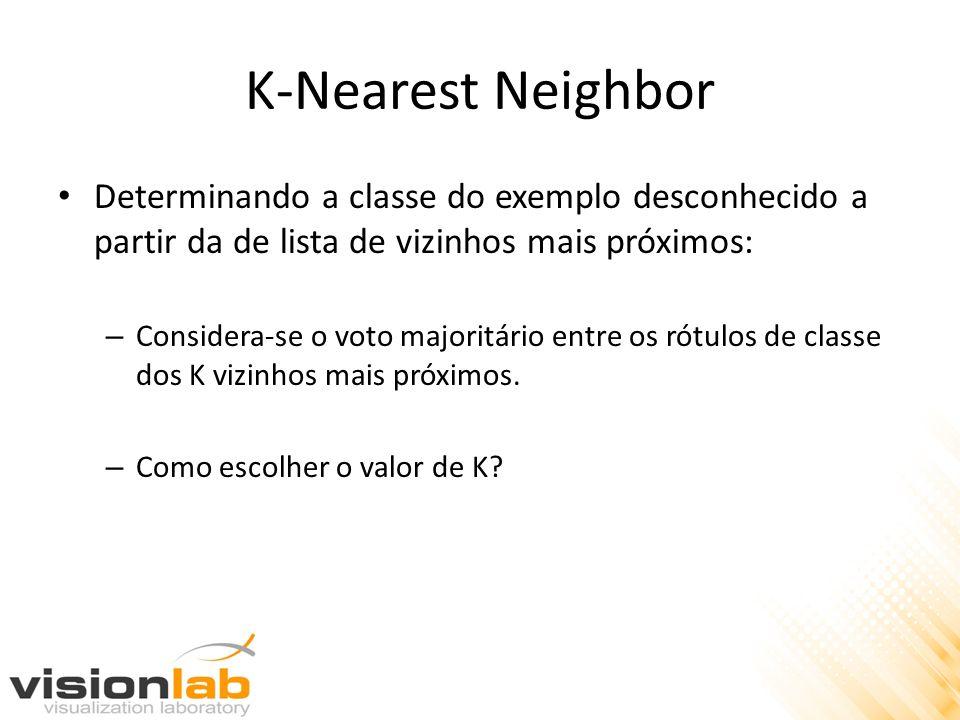 K-Nearest Neighbor K = 1 – Pertence a classe de quadrados.
