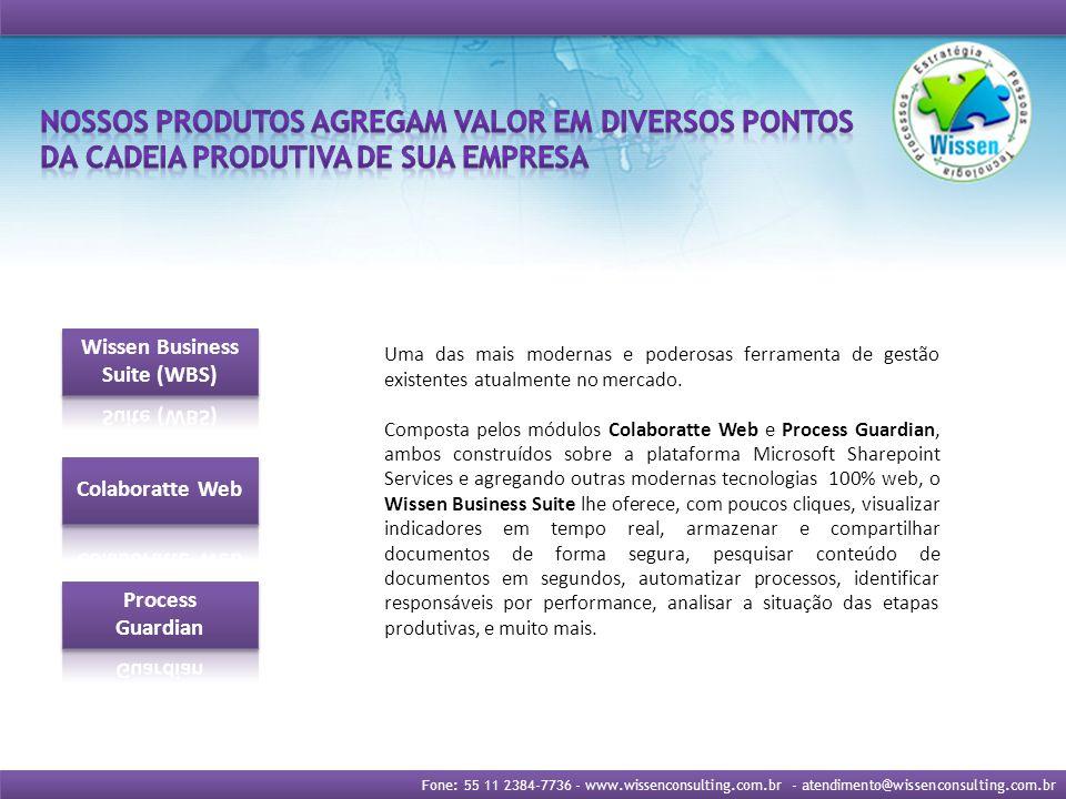 Fone: 55 11 2384-7736 - www.wissenconsulting.com.br - atendimento@wissenconsulting.com.br Necessita desenvolver sistemas específicos e não tem como realizar com o time atual.