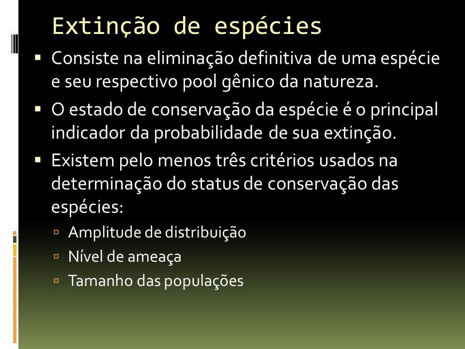 Extinção de espécies Consiste na eliminação definitiva de uma espécie e seu respectivo pool gênico da natureza. O estado de conservação da espécie é o
