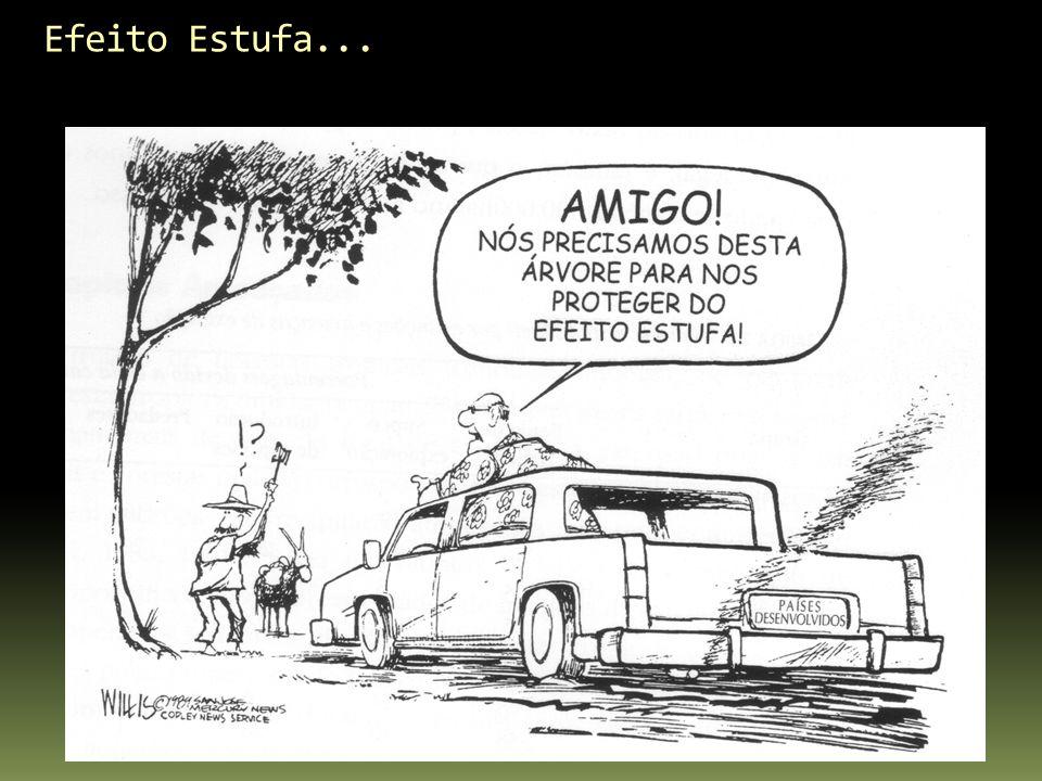 Efeito Estufa...