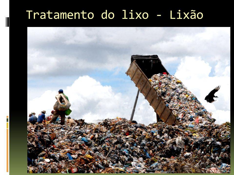 Tratamento do lixo - Lixão