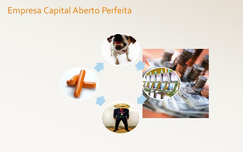 Empresa Capital Aberto Perfeita