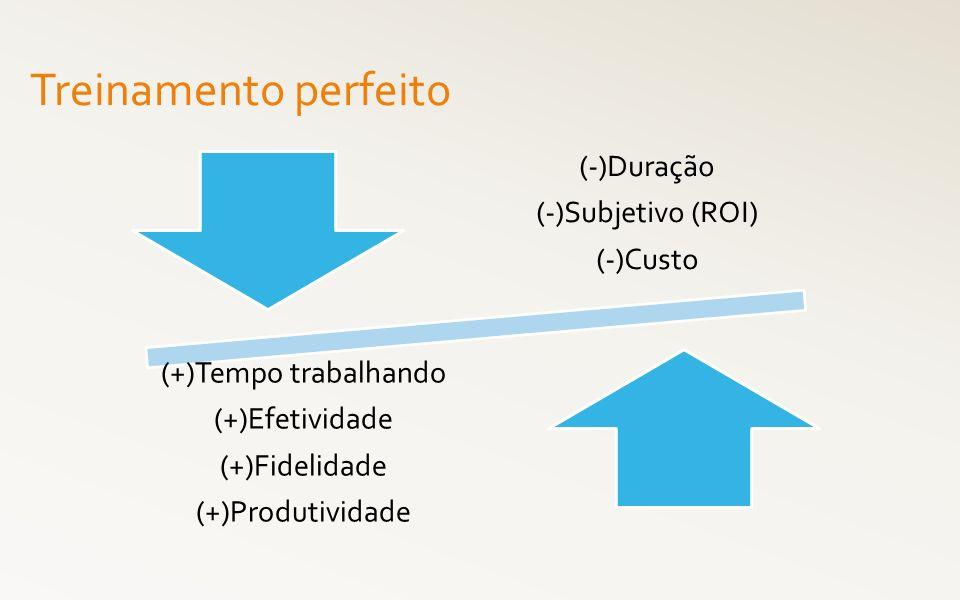 Treinamento perfeito (-)Duração (-)Subjetivo (ROI) (-)Custo (+)Tempo trabalhando (+)Efetividade (+)Fidelidade (+)Produtividade