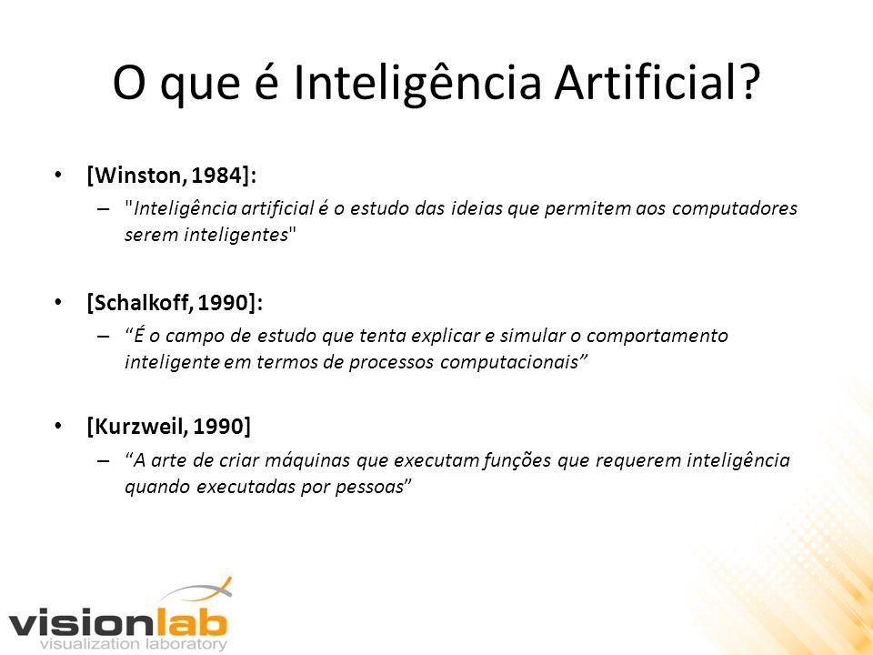 O que é Inteligência Artificial? [Winston, 1984]: –