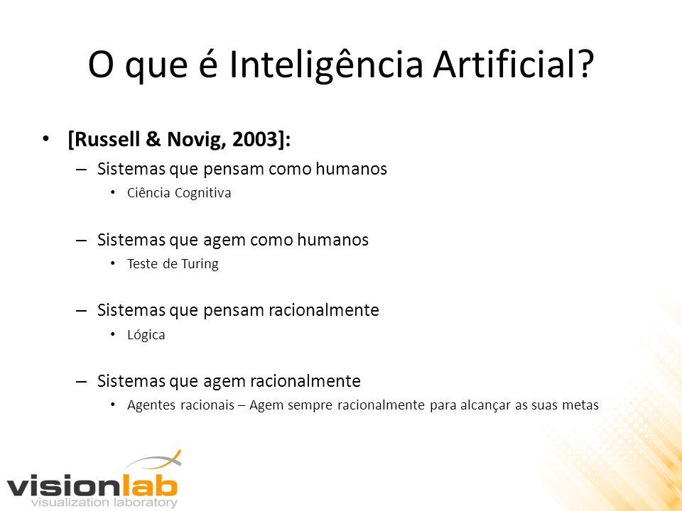O que é Inteligência Artificial? [Russell & Novig, 2003]: – Sistemas que pensam como humanos Ciência Cognitiva – Sistemas que agem como humanos Teste