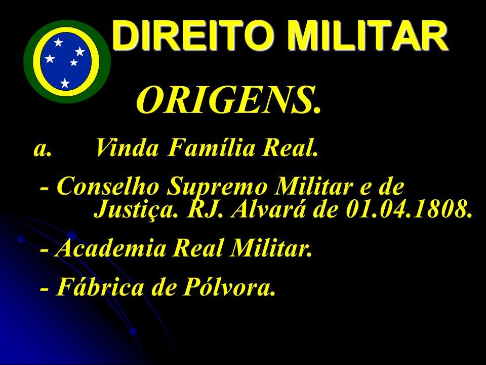 ORIGENS. a.Direito Romano. b.Vinda Família Real. DIREITO MILITAR