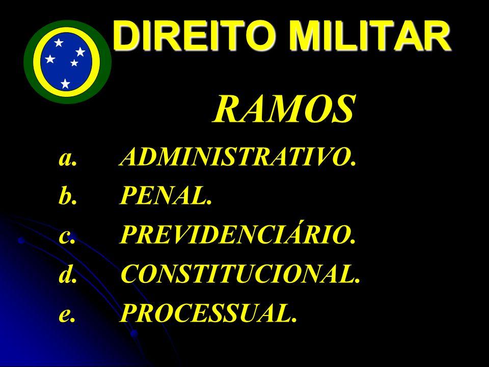 ATUALIDADE a.Funcionários Públicos Especiais, com Direitos Especiais e Obrigações diferenciadas. b. Extinção da Justiça Militar. Seria o Direito Milit