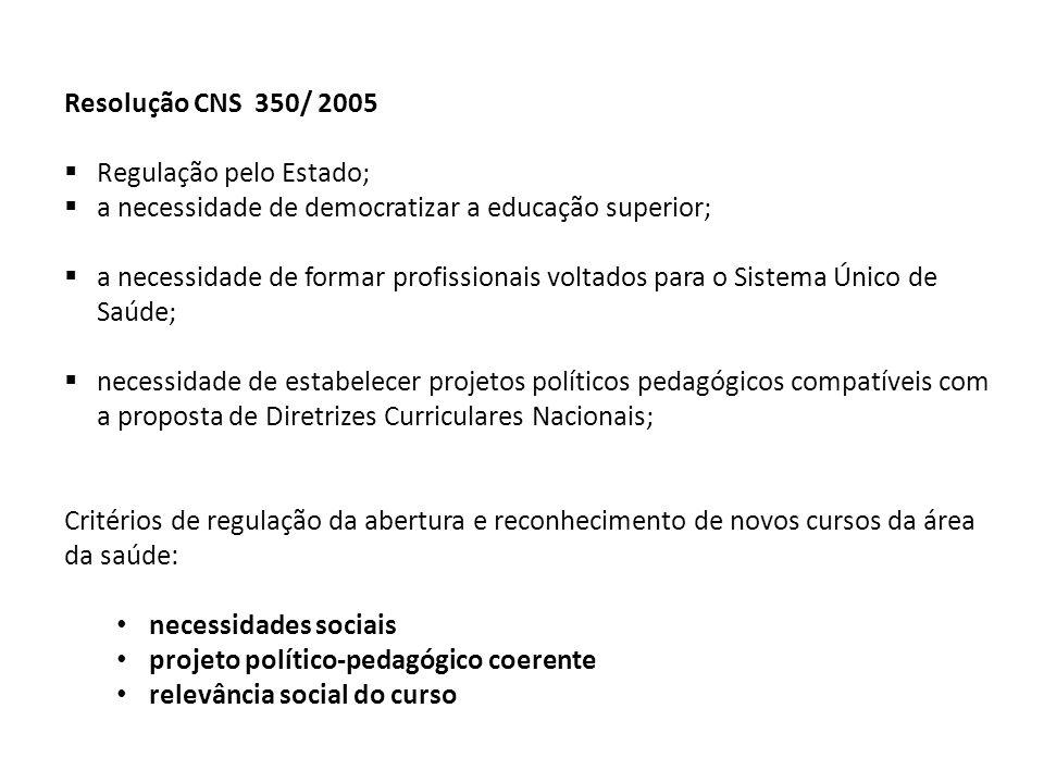 Resolução CNS 350/ 2005 Regulação pelo Estado; a necessidade de democratizar a educação superior; a necessidade de formar profissionais voltados para