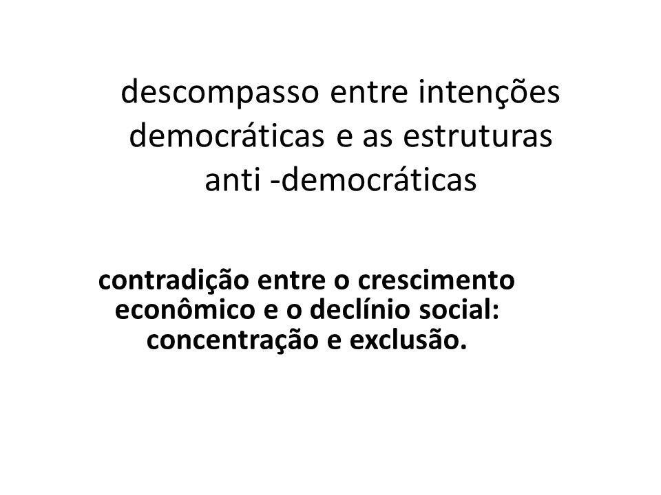 descompasso entre intenções democráticas e as estruturas anti -democráticas contradição entre o crescimento econômico e o declínio social: concentraçã