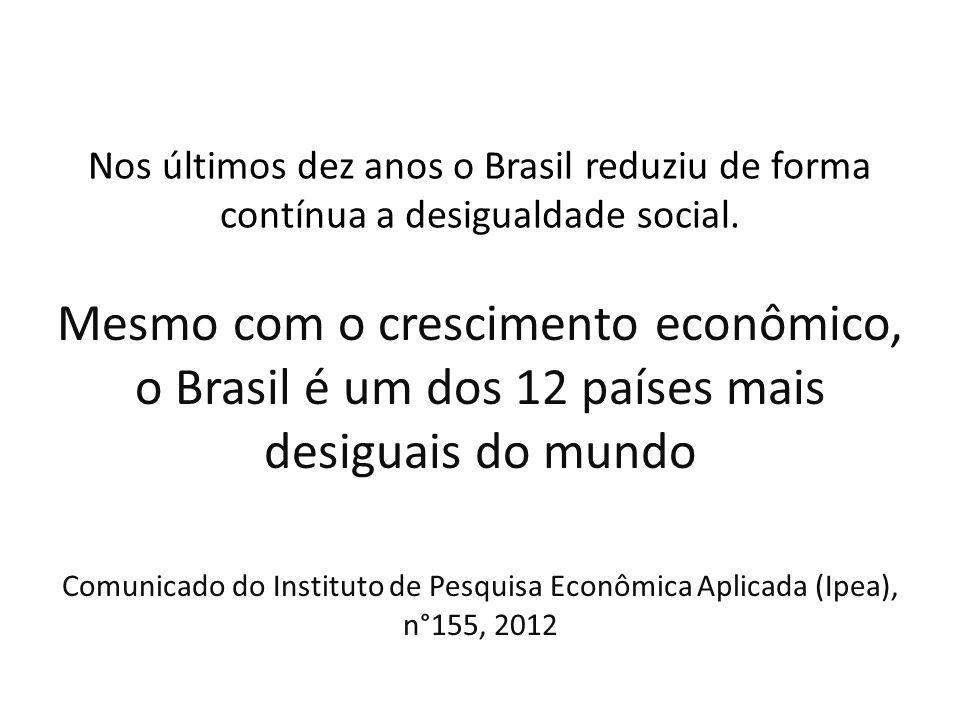 Nos últimos dez anos o Brasil reduziu de forma contínua a desigualdade social. Mesmo com o crescimento econômico, o Brasil é um dos 12 países mais des