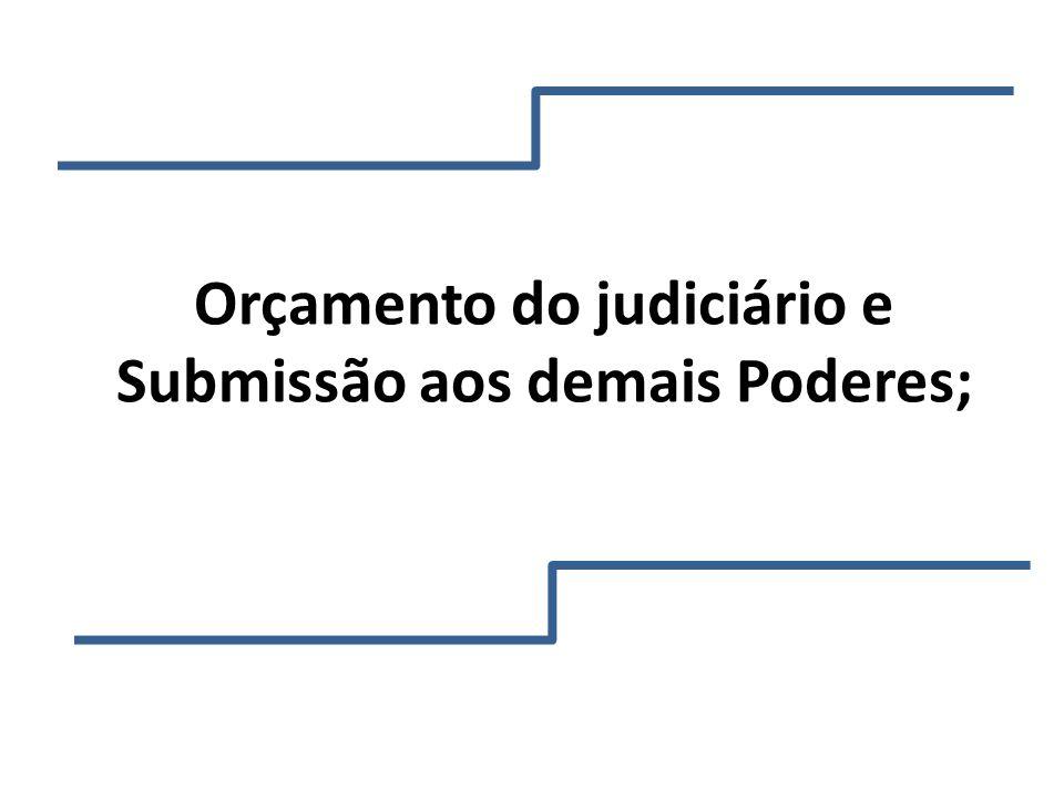 Orçamento do judiciário e Submissão aos demais Poderes;