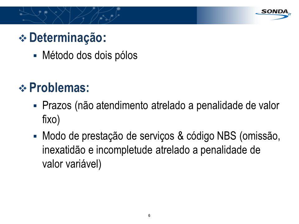 6 Determinação : Método dos dois pólos Problemas: Prazos (não atendimento atrelado a penalidade de valor fixo) Modo de prestação de serviços & código