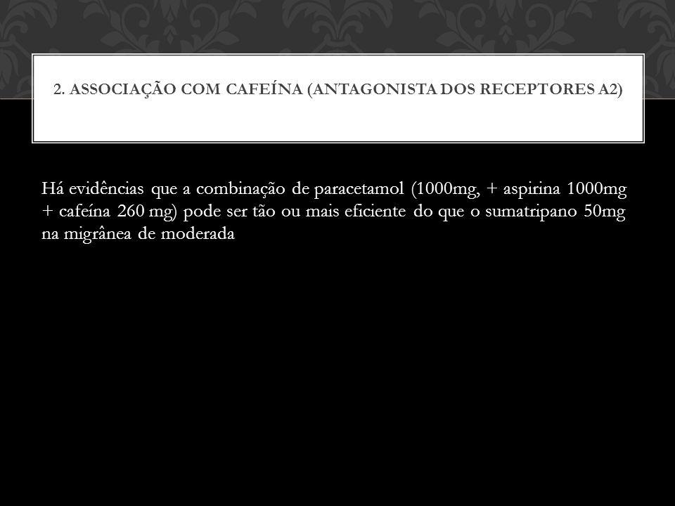 2. ASSOCIAÇÃO COM CAFEÍNA (ANTAGONISTA DOS RECEPTORES A2) Há evidências que a combinação de paracetamol (1000mg, + aspirina 1000mg + cafeína 260 mg) p