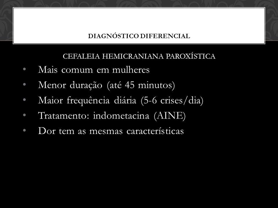 DIAGNÓSTICO DIFERENCIAL CEFALEIA HEMICRANIANA PAROXÍSTICA Mais comum em mulheres Menor duração (até 45 minutos) Maior frequência diária (5-6 crises/dia) Tratamento: indometacina (AINE) Dor tem as mesmas características