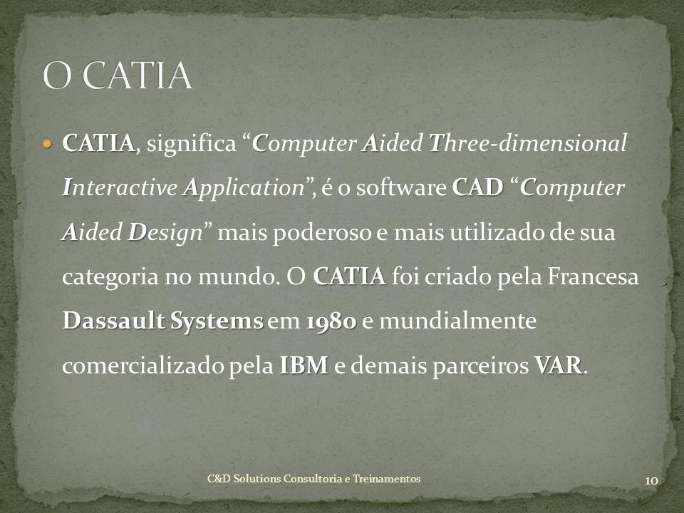CATIACAT IACADC AD CATIA Dassault Systems1980 IBM VAR CATIA, significa Computer Aided Three-dimensional Interactive Application, é o software CAD Comp