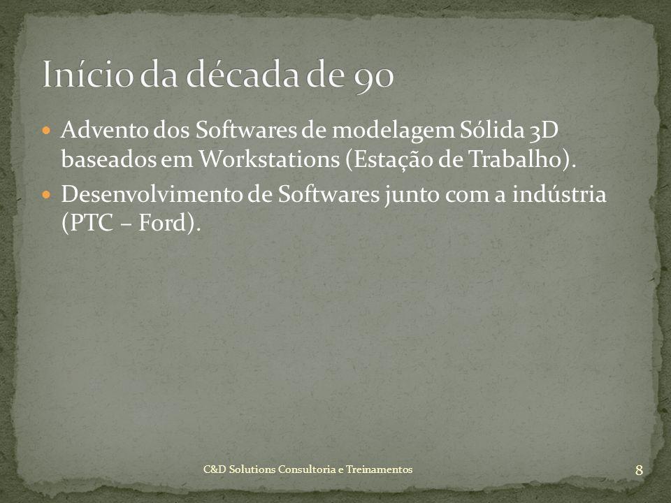 Advento dos Softwares de modelagem Sólida 3D baseados em Workstations (Estação de Trabalho). Desenvolvimento de Softwares junto com a indústria (PTC –