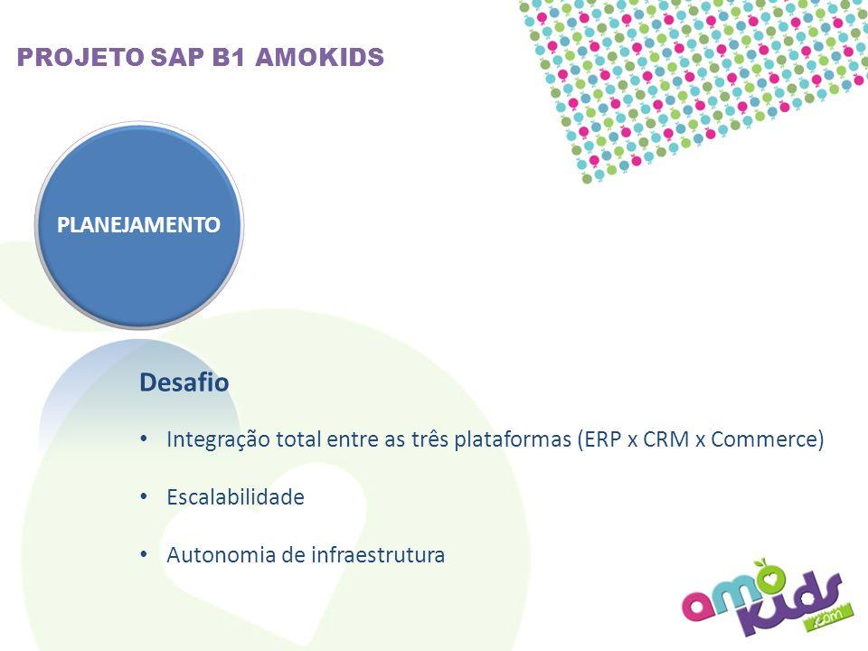 PROJETO SAP B1 AMOKIDS PLANEJAMENTO Desafio Integração total entre as três plataformas (ERP x CRM x Commerce) Escalabilidade Autonomia de infraestrutu