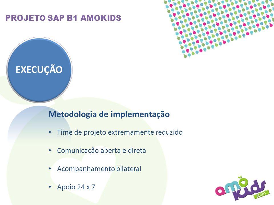 PROJETO SAP B1 AMOKIDS EXECUÇÃO Metodologia de implementação Time de projeto extremamente reduzido Comunicação aberta e direta Acompanhamento bilatera