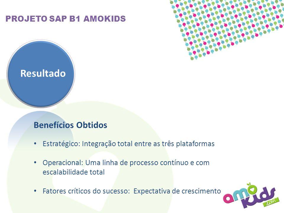 PROJETO SAP B1 AMOKIDS Resultado Benefícios Obtidos Estratégico: Integração total entre as três plataformas Operacional: Uma linha de processo contínu