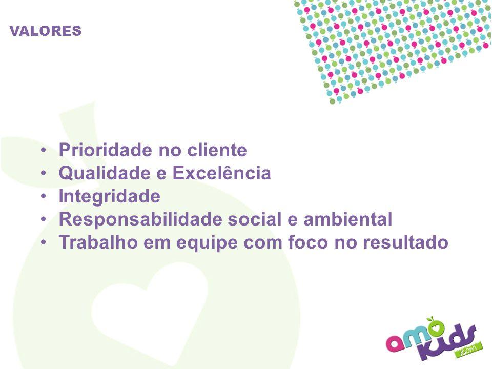 VALORES Prioridade no cliente Qualidade e Excelência Integridade Responsabilidade social e ambiental Trabalho em equipe com foco no resultado