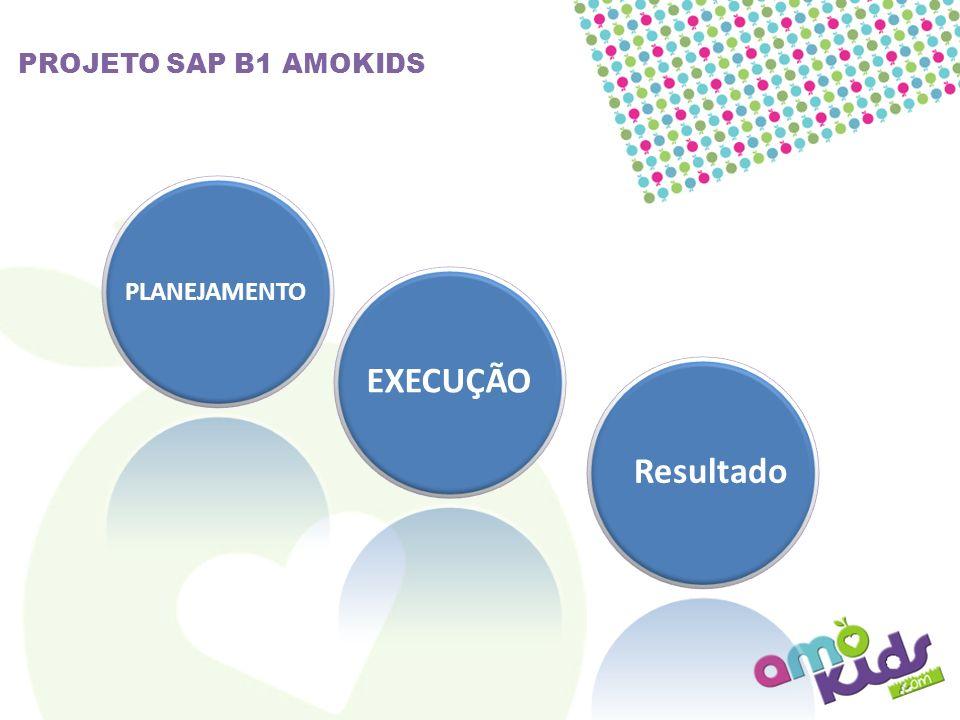 PROJETO SAP B1 AMOKIDS PLANEJAMENTO Desafio Integração total entre as três plataformas (ERP x CRM x Commerce) Escalabilidade Autonomia de infraestrutura