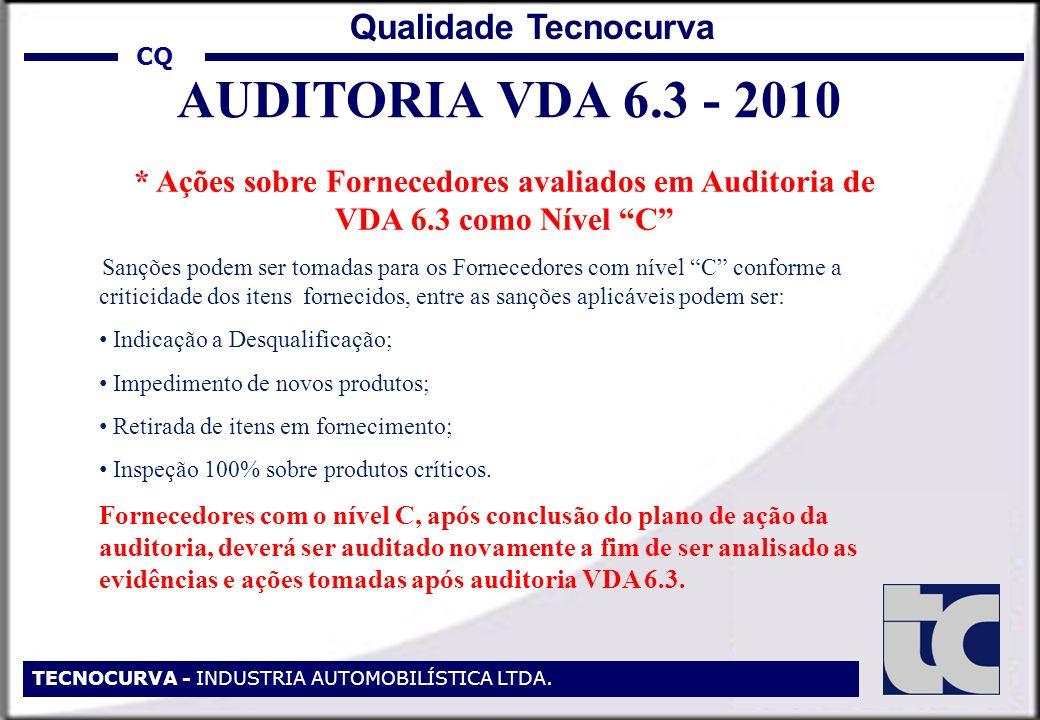 CQ TECNOCURVA - INDUSTRIA AUTOMOBILÍSTICA LTDA. Qualidade Tecnocurva * Ações sobre Fornecedores avaliados em Auditoria de VDA 6.3 como Nível C Sanções