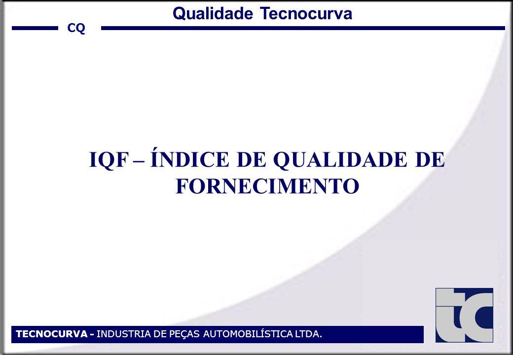 TECNOCURVA - INDUSTRIA DE PEÇAS AUTOMOBILÍSTICA LTDA. IQF – ÍNDICE DE QUALIDADE DE FORNECIMENTO CQ Qualidade Tecnocurva