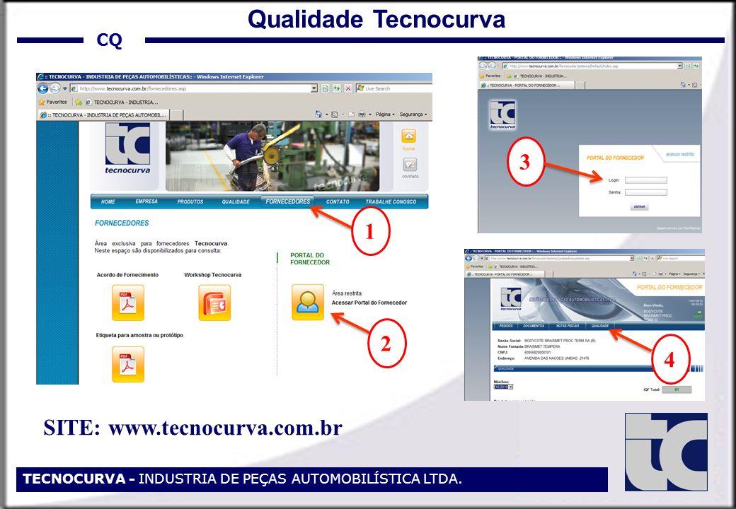 TECNOCURVA - INDUSTRIA DE PEÇAS AUTOMOBILÍSTICA LTDA. Qualidade Tecnocurva CQ 2 1 3 4 SITE: www.tecnocurva.com.br