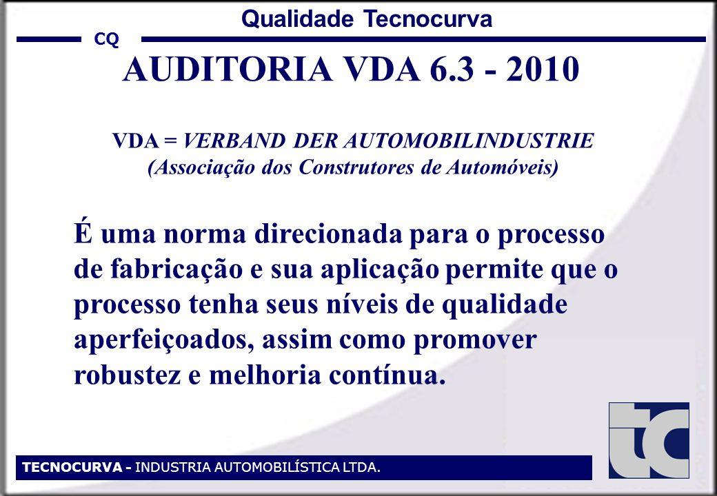 CQ TECNOCURVA - INDUSTRIA AUTOMOBILÍSTICA LTDA. Qualidade Tecnocurva AUDITORIA VDA 6.3 - 2010 VDA = VERBAND DER AUTOMOBILINDUSTRIE (Associação dos Con