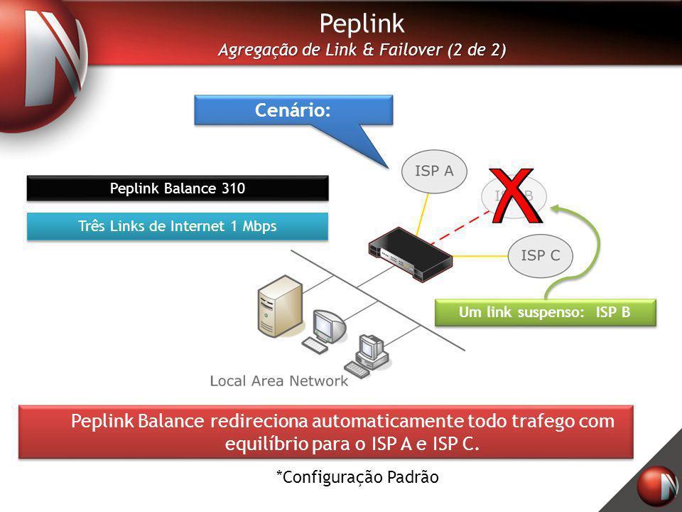 Peplink Agregação de Link & Failover (2 de 2) Peplink Balance redireciona automaticamente todo trafego com equilíbrio para o ISP A e ISP C. Cenário: P