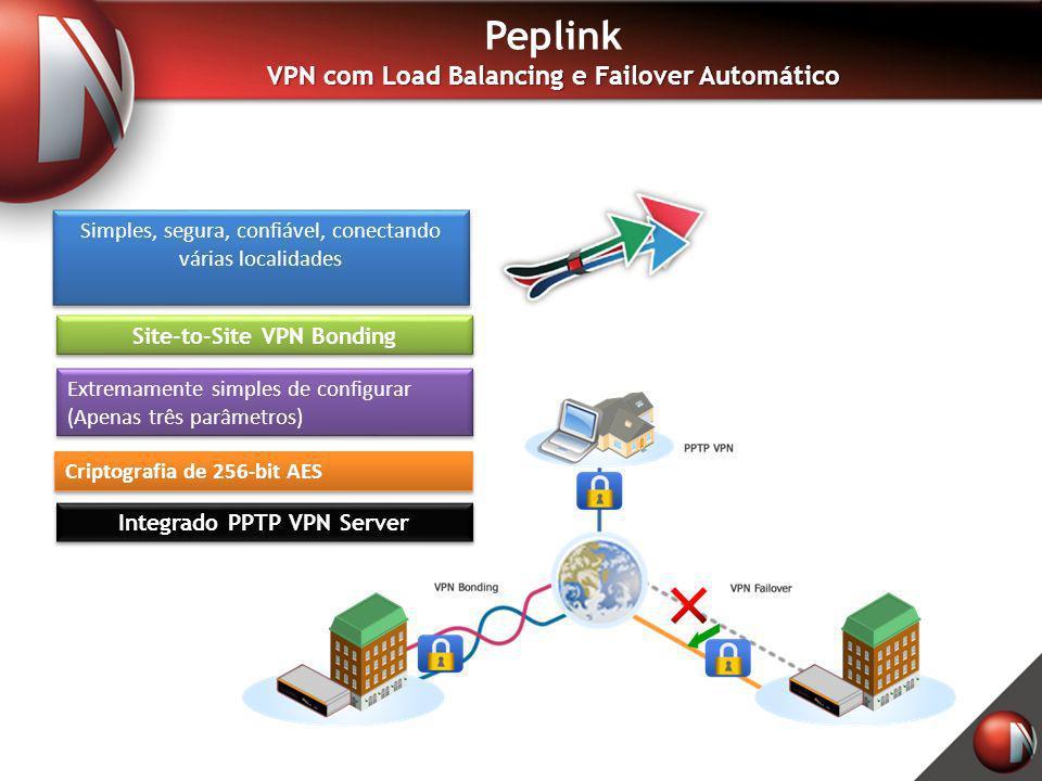 Peplink VPN com Load Balancing e Failover Automático Site-to-Site VPN Bonding Simples, segura, confiável, conectando várias localidades Extremamente s