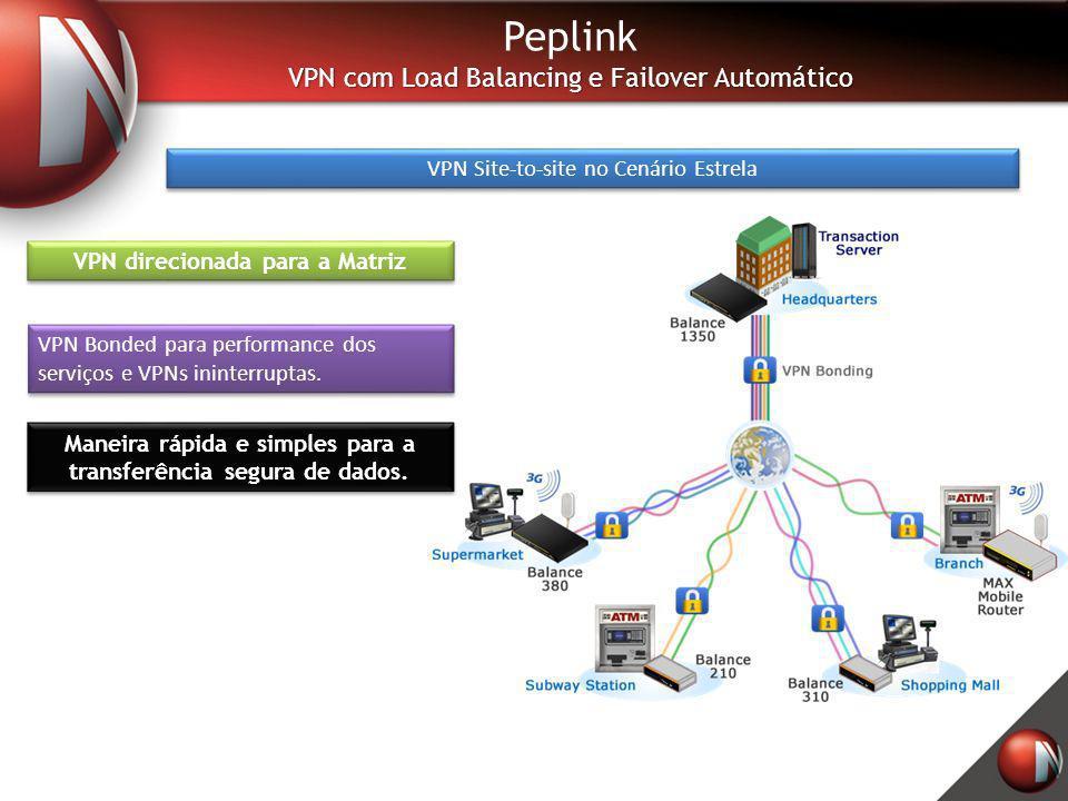 Peplink VPN com Load Balancing e Failover Automático VPN Site-to-site no Cenário Estrela VPN direcionada para a Matriz Maneira rápida e simples para a