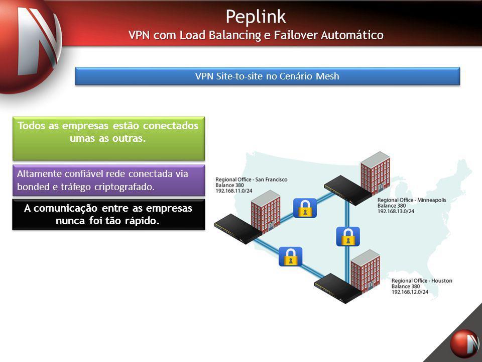 Peplink VPN com Load Balancing e Failover Automático VPN Site-to-site no Cenário Mesh Todos as empresas estão conectados umas as outras. A comunicação
