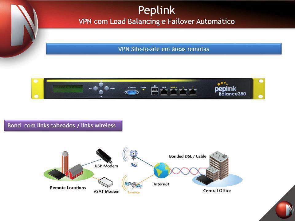 Peplink VPN com Load Balancing e Failover Automático VPN Site-to-site em áreas remotas Bond com links cabeados / links wireless