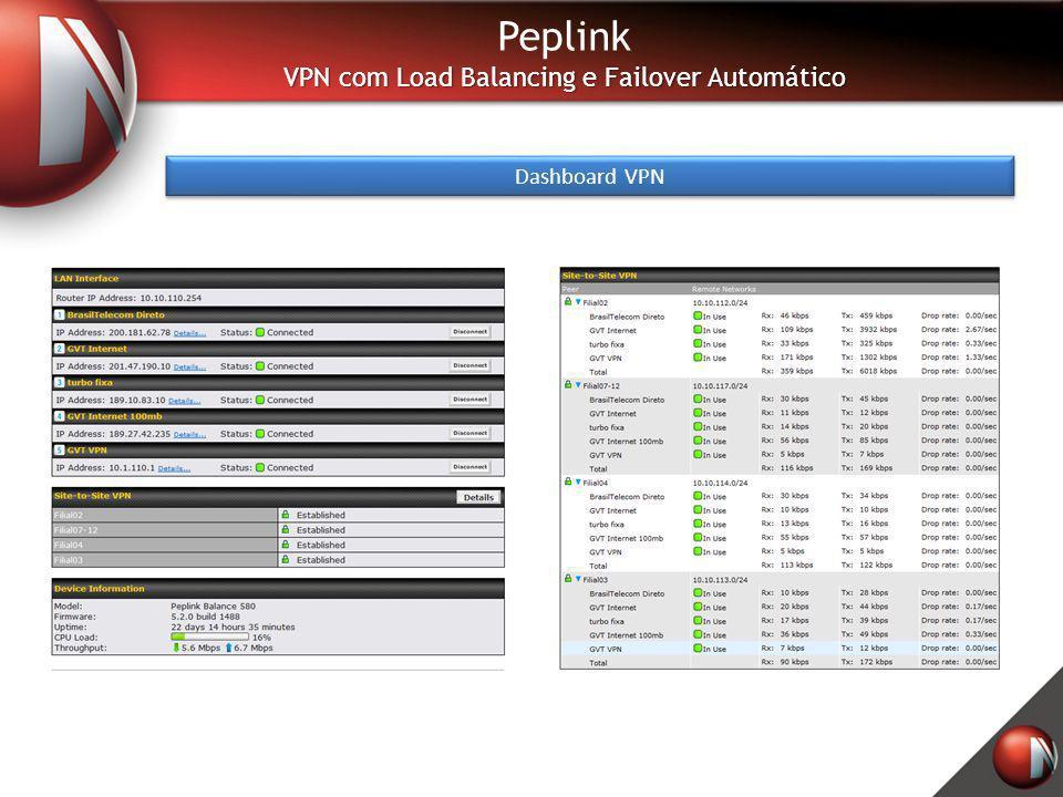 Peplink VPN com Load Balancing e Failover Automático Dashboard VPN