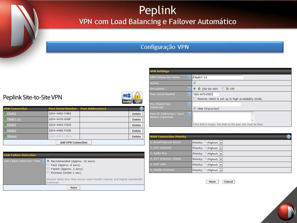 Peplink VPN com Load Balancing e Failover Automático Configuração VPN