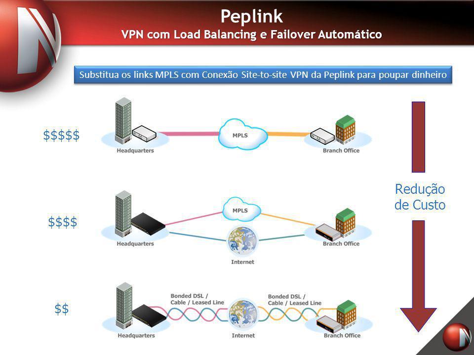Peplink VPN com Load Balancing e Failover Automático $$$$$ $$$$ $$ Redução de Custo Substitua os links MPLS com Conexão Site-to-site VPN da Peplink pa