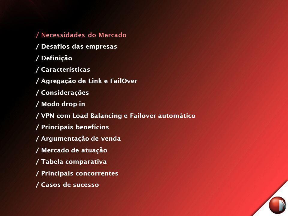 / Necessidades do Mercado / Desafios das empresas / Definição / Características / Agregação de Link e FailOver / Considerações / Modo drop-in / VPN co