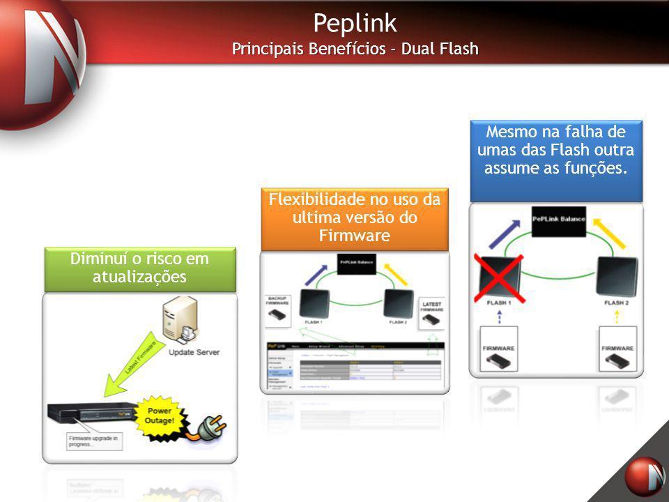 Peplink Principais Benefícios - Dual Flash Diminuí o risco em atualizações Flexibilidade no uso da ultima versão do Firmware Mesmo na falha de umas da