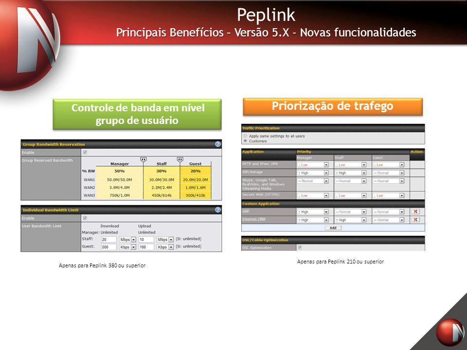 Peplink Principais Benefícios – Versão 5.X - Novas funcionalidades Controle de banda em nível grupo de usuário Apenas para Peplink 380 ou superior Pri