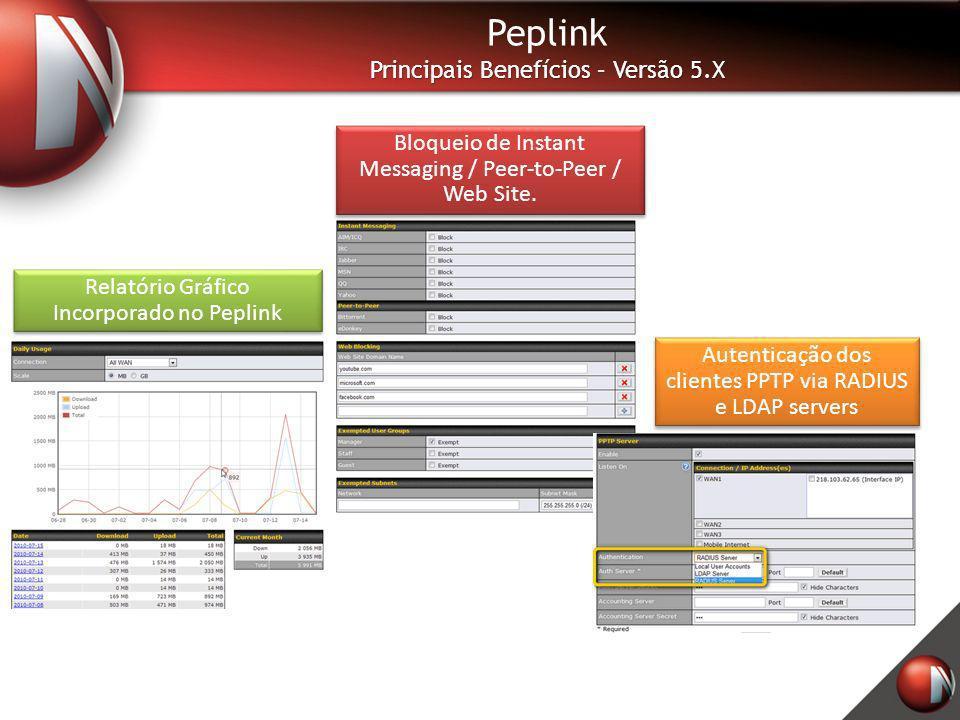 Relatório Gráfico Incorporado no Peplink Bloqueio de Instant Messaging / Peer-to-Peer / Web Site. Autenticação dos clientes PPTP via RADIUS e LDAP ser
