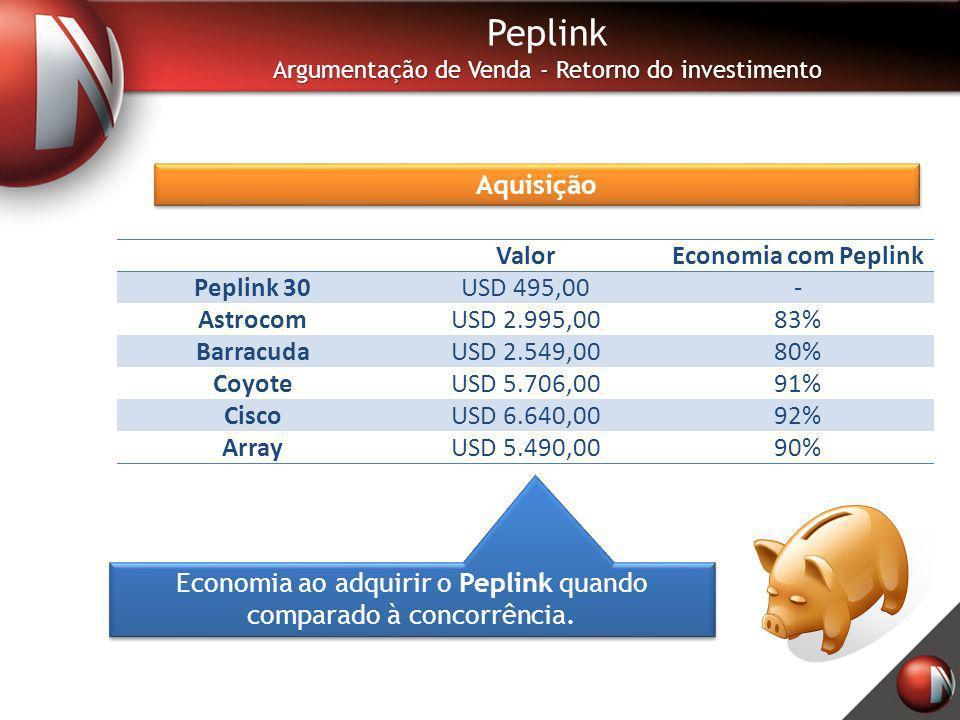 Peplink Argumentação de Venda - Retorno do investimento ValorEconomia com Peplink Peplink 30USD 495,00- AstrocomUSD 2.995,0083% BarracudaUSD 2.549,008
