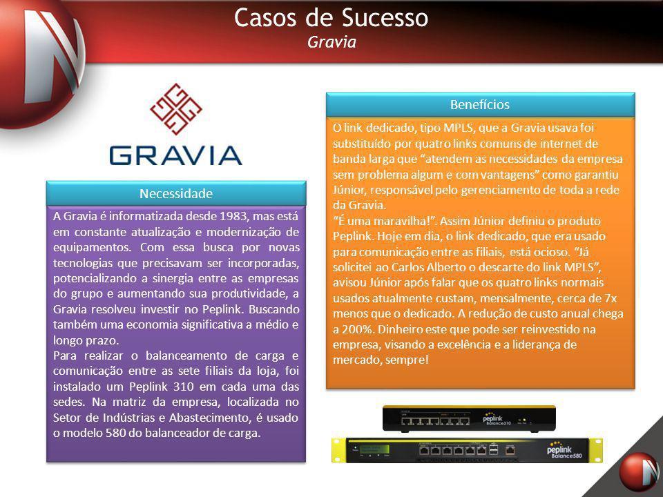 Casos de Sucesso Gravia A Gravia é informatizada desde 1983, mas está em constante atualização e modernização de equipamentos. Com essa busca por nova