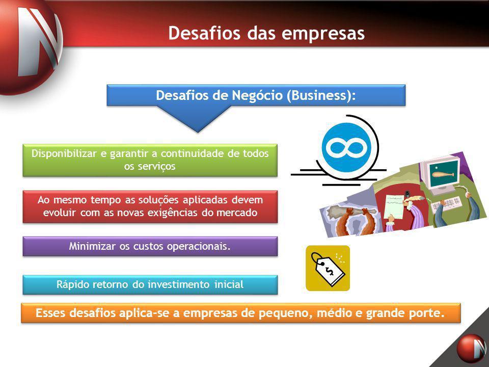 Desafios das empresas Esses desafios aplica-se a empresas de pequeno, médio e grande porte. Desafios de Negócio (Business): Rápido retorno do investim