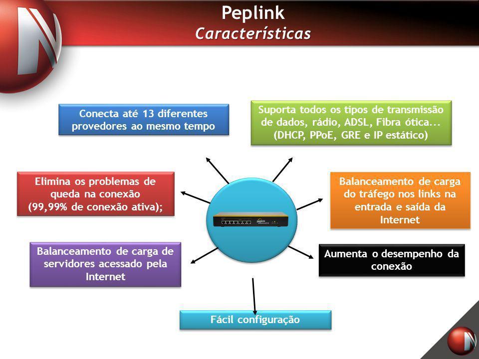 PeplinkCaracterísticas Suporta todos os tipos de transmissão de dados, rádio, ADSL, Fibra ótica... (DHCP, PPoE, GRE e IP estático) Conecta até 13 dife