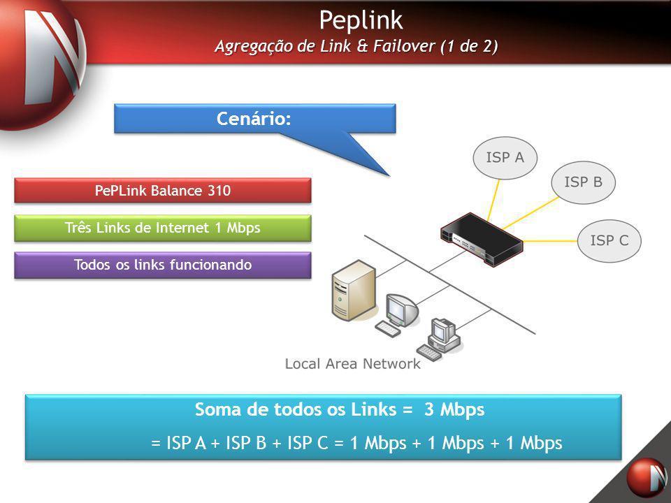 Peplink Agregação de Link & Failover (1 de 2) Soma de todos os Links = 3 Mbps = ISP A + ISP B + ISP C = 1 Mbps + 1 Mbps + 1 Mbps Soma de todos os Link
