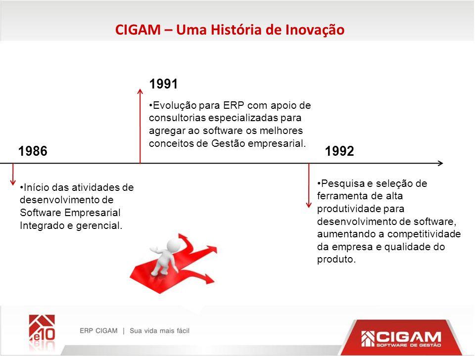 CIGAM – Uma História de Inovação 1986 Início das atividades de desenvolvimento de Software Empresarial Integrado e gerencial. 1991 Evolução para ERP c