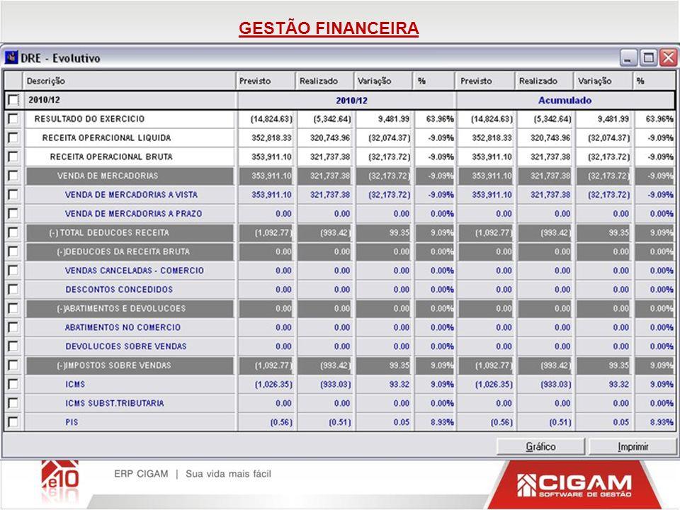 Planejamento Orçamentário Constrói cenários econômicos para a estruturação do Planejamento Orçamentário da organização. Disponibiliza os indicadores p