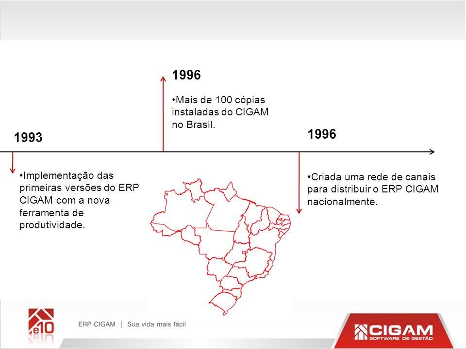 1993 Implementação das primeiras versões do ERP CIGAM com a nova ferramenta de produtividade. 1996 Criada uma rede de canais para distribuir o ERP CIG