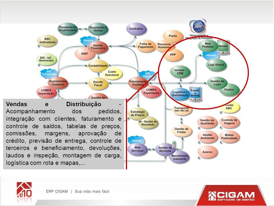 Vendas e Distribuição - Acompanhamento dos pedidos, integração com clientes, faturamento e controle de saldos, tabelas de preços, comissões, margens,